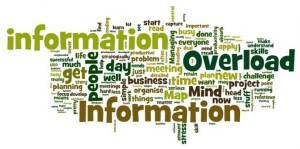 Wordle Information Overload Stress 300x149